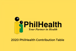 PhilHealth Contribution Table 2020 Guide